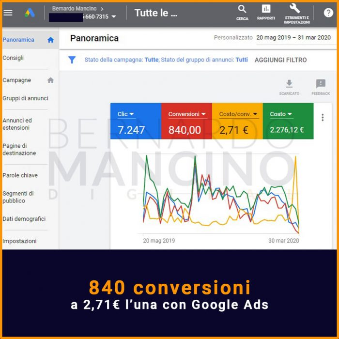 Consulenza Digital Marketing - Google Ads