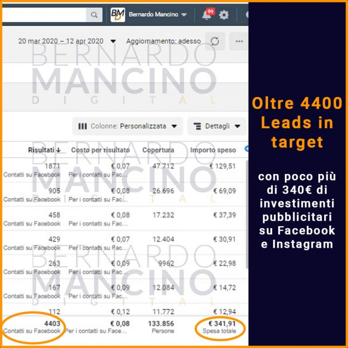Consulenza Digital Marketing Lead Generation Facebook Ads